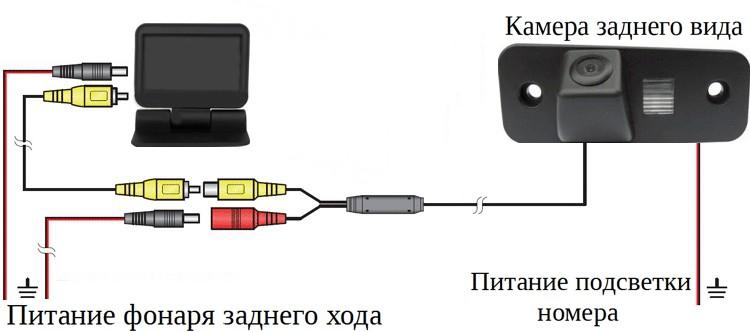 Камеры заднего вида установка