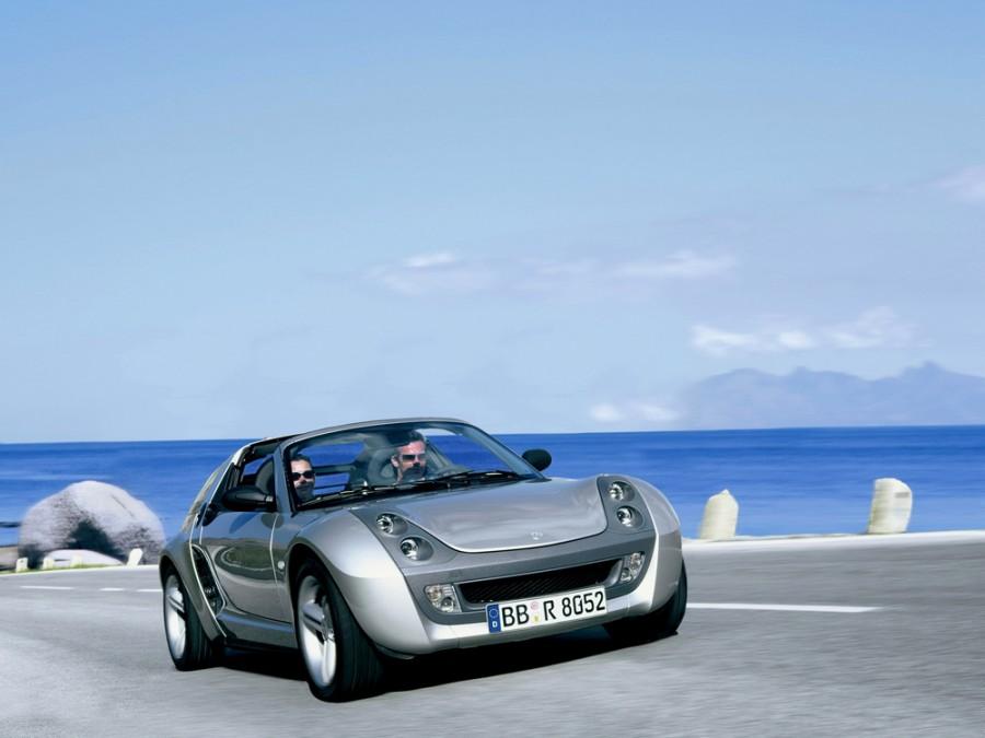 Smart Roadster тарга, 2003–2006, 1 поколение - отзывы, фото и характеристики на Car.ru