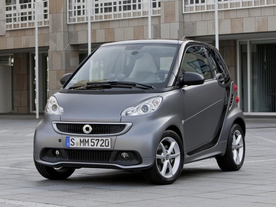 Smart Fortwo хетчбэк 3-дв., 2012–2015, 2 поколение [2-й рестайлинг] - отзывы, фото и характеристики на Car.ru