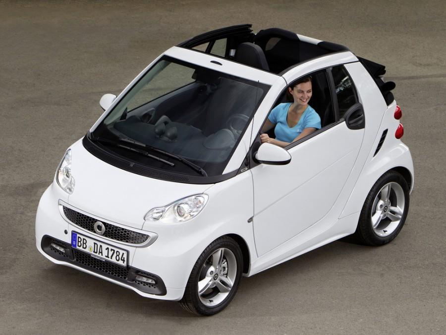 Smart Fortwo кабриолет, 2012–2015, 2 поколение [2-й рестайлинг] - отзывы, фото и характеристики на Car.ru