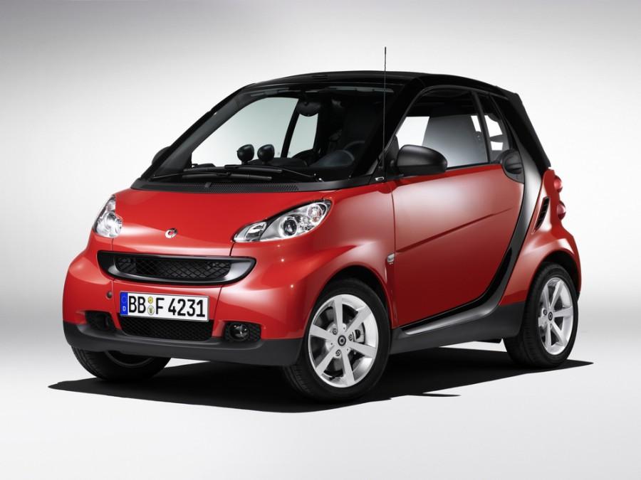 Smart Fortwo кабриолет, 2007–2010, 2 поколение - отзывы, фото и характеристики на Car.ru
